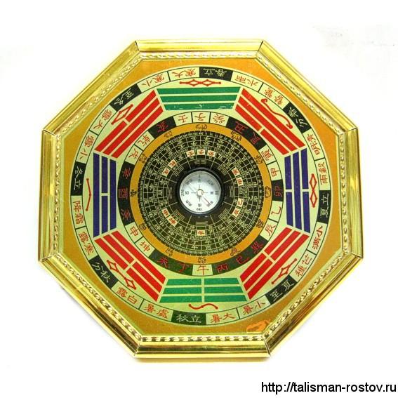 Панно Багуа с компасом